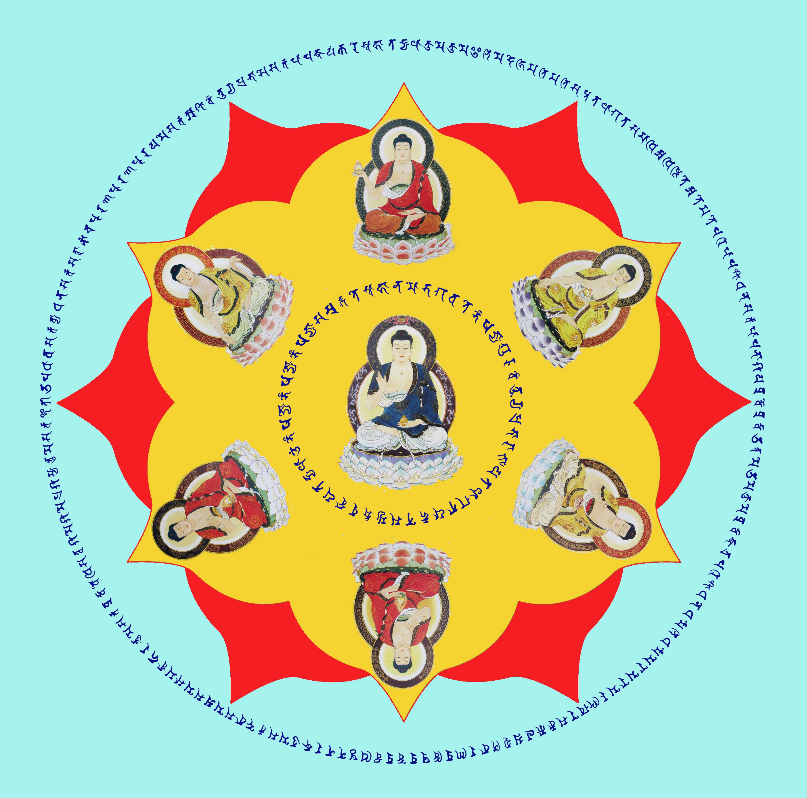 Thất Phật Dược Sư Chú Luân – Huyền Thanh